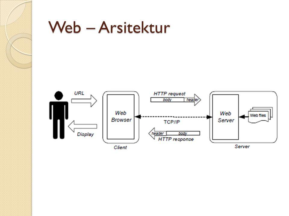 Web – Arsitektur