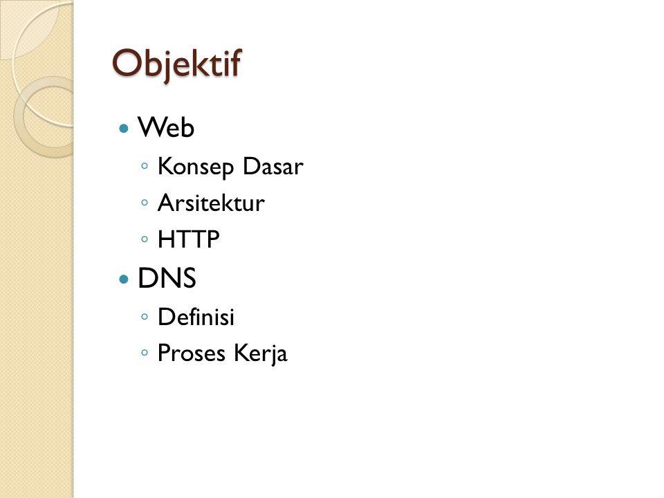 Objektif Web ◦ Konsep Dasar ◦ Arsitektur ◦ HTTP DNS ◦ Definisi ◦ Proses Kerja