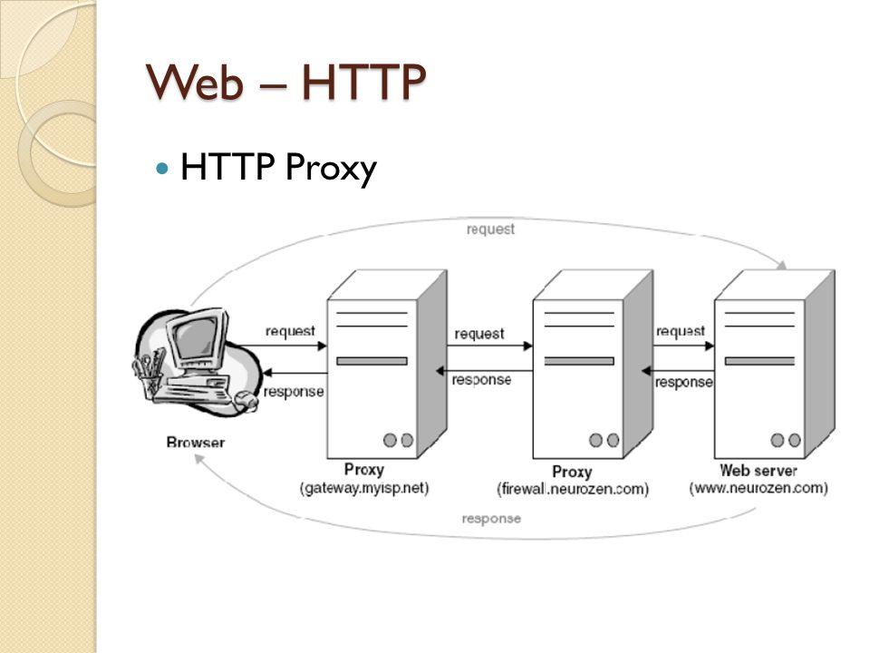 Web – HTTP HTTP Proxy