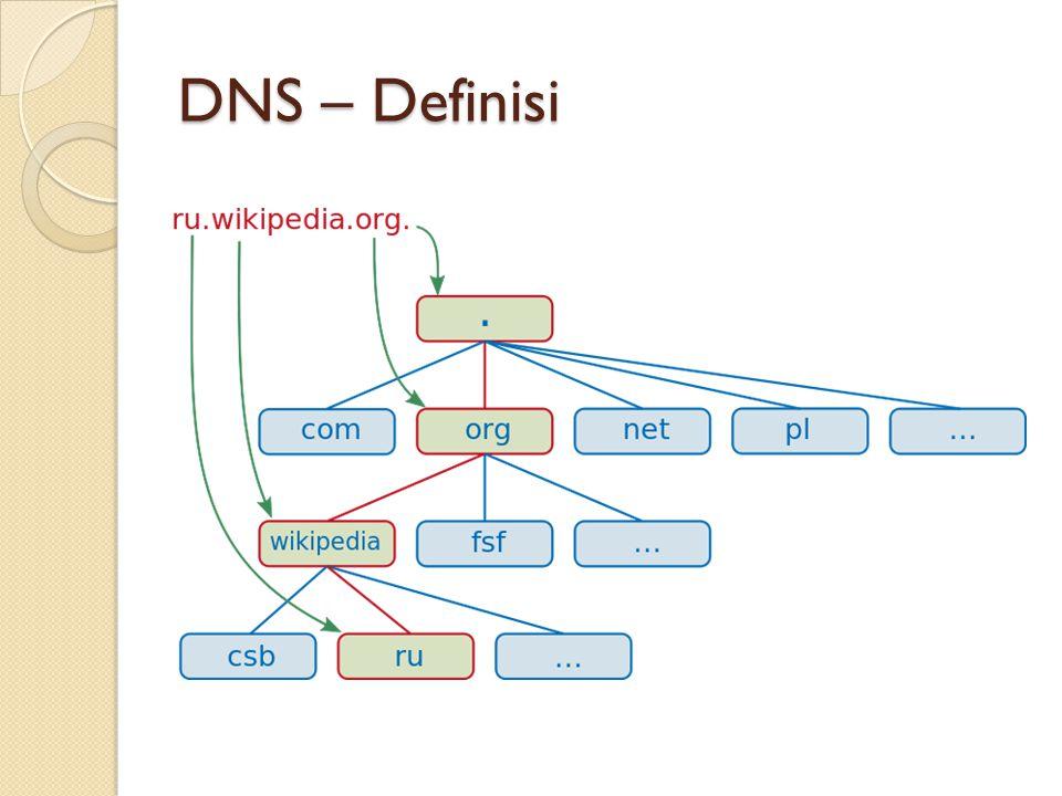 DNS – Definisi