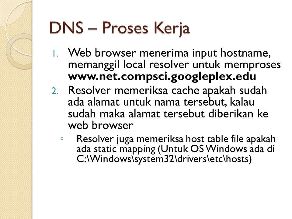 DNS – Proses Kerja 1.