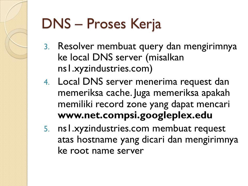 DNS – Proses Kerja 3.