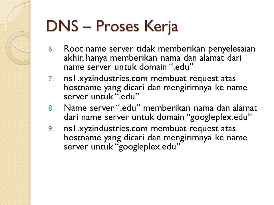 DNS – Proses Kerja 6.