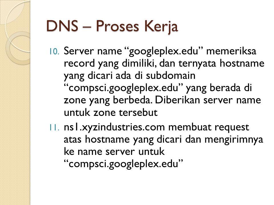 DNS – Proses Kerja 10.