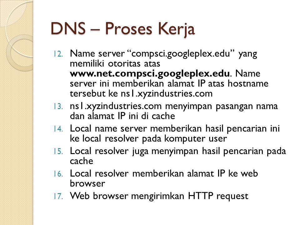 DNS – Proses Kerja 12.