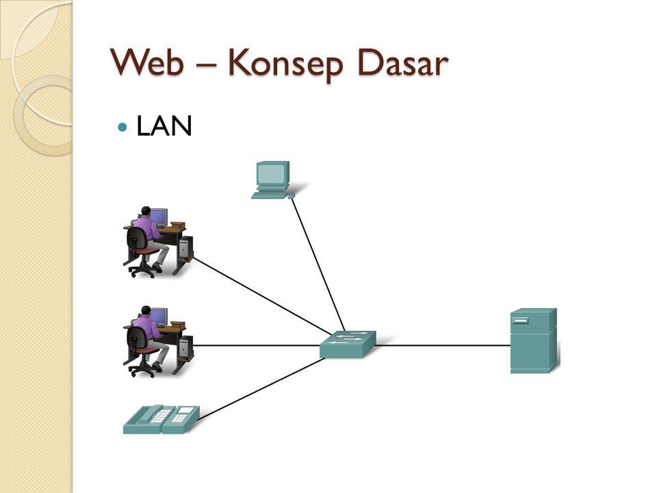 Web – Konsep Dasar LAN