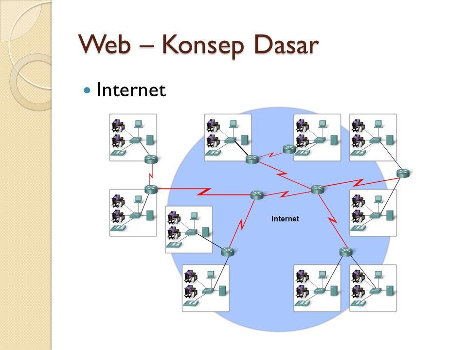 Web – Konsep Dasar Internet