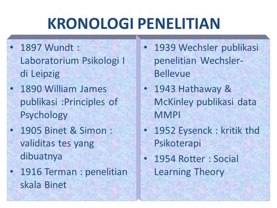 KRONOLOGI PENELITIAN 1897 Wundt : Laboratorium Psikologi I di Leipzig 1890 William James publikasi :Principles of Psychology 1905 Binet & Simon : vali