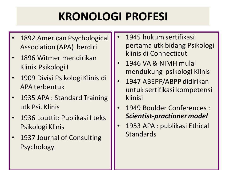KRONOLOGI PROFESI 1892 American Psychological Association (APA) berdiri 1896 Witmer mendirikan Klinik Psikologi I 1909 Divisi Psikologi Klinis di APA