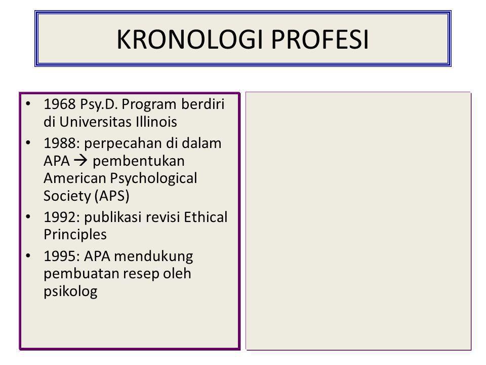 KRONOLOGI PROFESI 1968 Psy.D. Program berdiri di Universitas Illinois 1988: perpecahan di dalam APA  pembentukan American Psychological Society (APS)