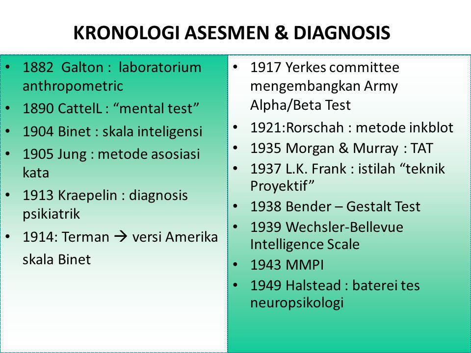 """KRONOLOGI ASESMEN & DIAGNOSIS 1882 Galton : laboratorium anthropometric 1890 CattelL : """"mental test"""" 1904 Binet : skala inteligensi 1905 Jung : metode"""