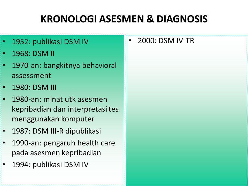KRONOLOGI ASESMEN & DIAGNOSIS 1952: publikasi DSM IV 1968: DSM II 1970-an: bangkitnya behavioral assessment 1980: DSM III 1980-an: minat utk asesmen k