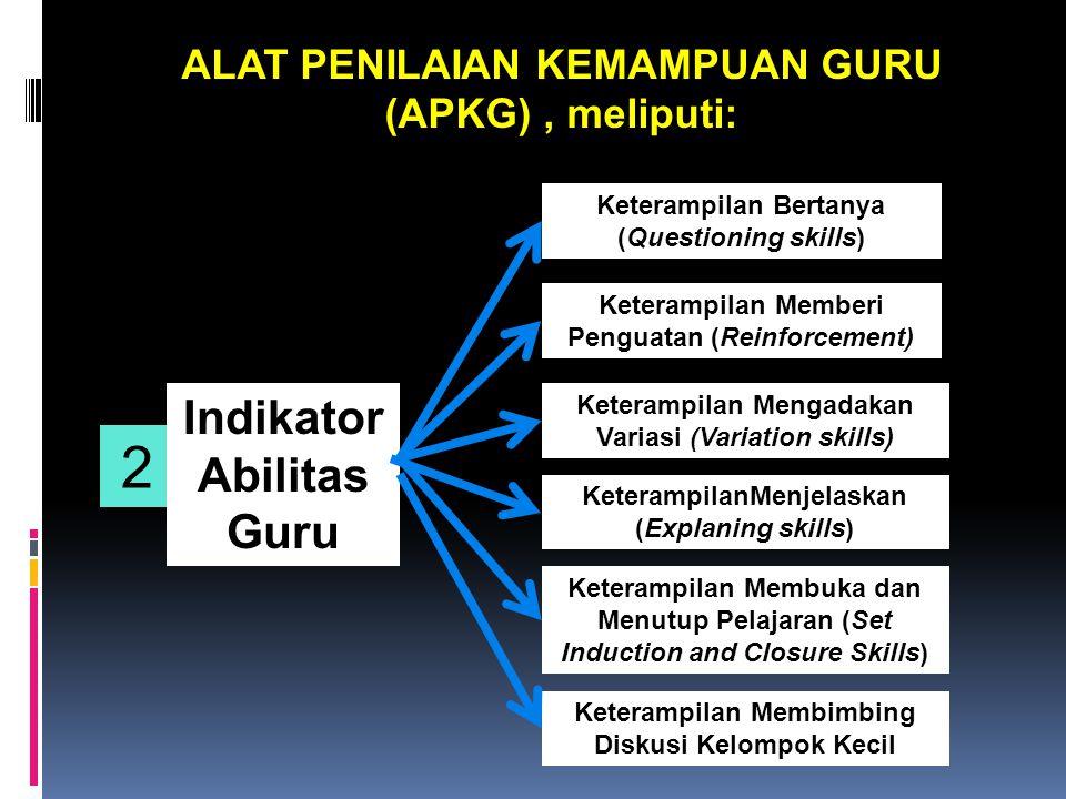 ALAT PENILAIAN KEMAMPUAN GURU (APKG), meliputi: Keterampilan Bertanya (Questioning skills) Keterampilan Memberi Penguatan (Reinforcement) Indikator Abilitas Guru Keterampilan Mengadakan Variasi (Variation skills) KeterampilanMenjelaskan (Explaning skills) Keterampilan Membuka dan Menutup Pelajaran (Set Induction and Closure Skills) Keterampilan Membimbing Diskusi Kelompok Kecil 2