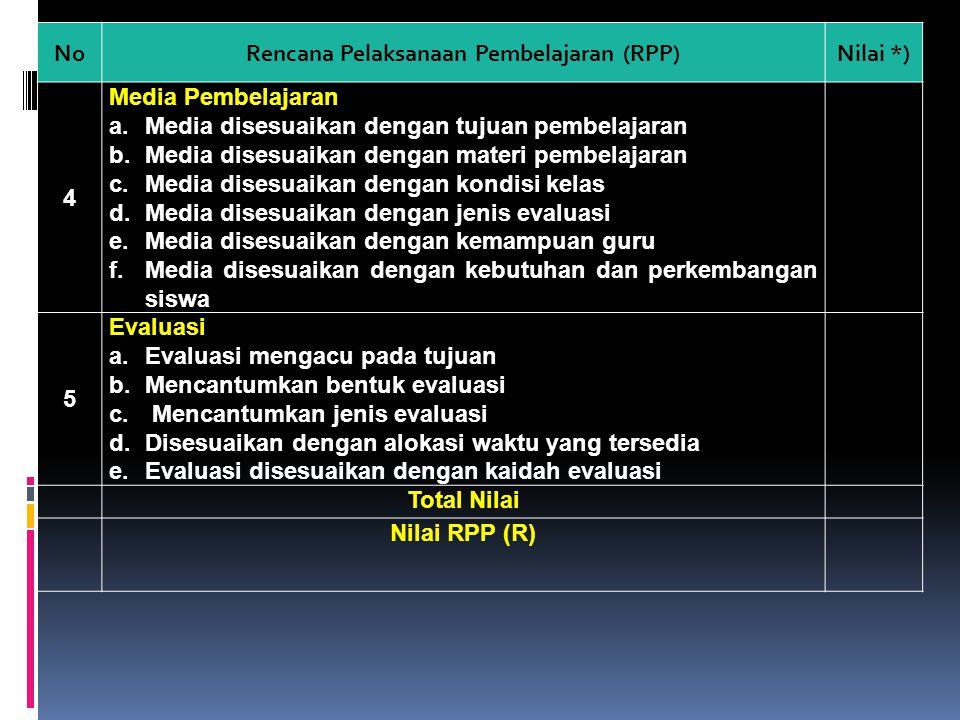 NoRencana Pelaksanaan Pembelajaran (RPP)Nilai *) 4 Media Pembelajaran a.Media disesuaikan dengan tujuan pembelajaran b.Media disesuaikan dengan materi pembelajaran c.Media disesuaikan dengan kondisi kelas d.Media disesuaikan dengan jenis evaluasi e.Media disesuaikan dengan kemampuan guru f.Media disesuaikan dengan kebutuhan dan perkembangan siswa 5 Evaluasi a.Evaluasi mengacu pada tujuan b.Mencantumkan bentuk evaluasi c.