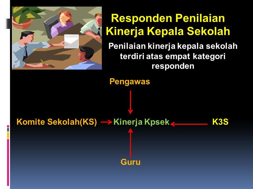 Responden Penilaian Kinerja Kepala Sekolah Penilaian kinerja kepala sekolah terdiri atas empat kategori responden Pengawas Komite Sekolah(KS) Kinerja Kpsek K3S Guru