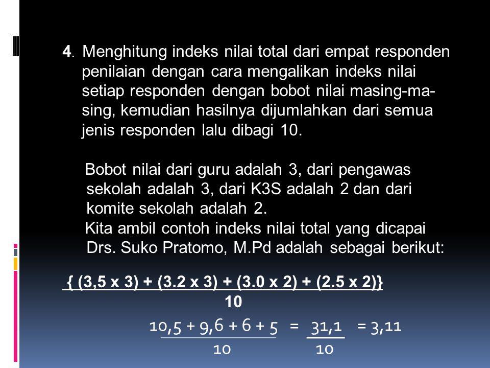 4. Menghitung indeks nilai total dari empat responden penilaian dengan cara mengalikan indeks nilai setiap responden dengan bobot nilai masing-ma- sin