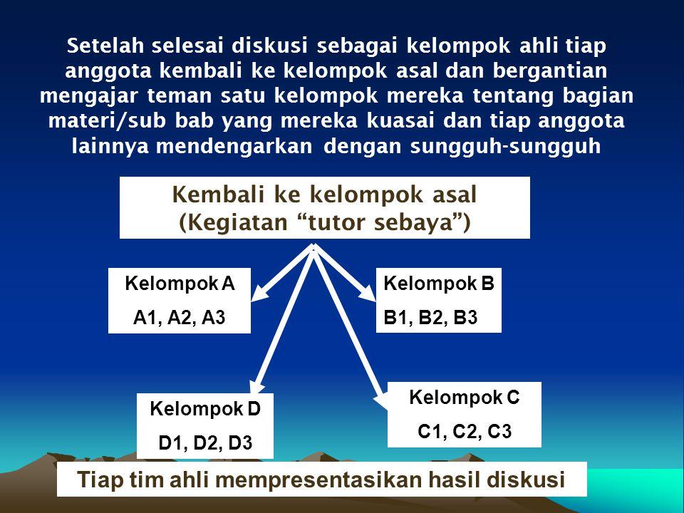 Setelah selesai diskusi sebagai kelompok ahli tiap anggota kembali ke kelompok asal dan bergantian mengajar teman satu kelompok mereka tentang bagian materi/sub bab yang mereka kuasai dan tiap anggota lainnya mendengarkan dengan sungguh-sungguh Kembali ke kelompok asal (Kegiatan tutor sebaya ) Tiap tim ahli mempresentasikan hasil diskusi Kelompok A A1, A2, A3 Kelompok B B1, B2, B3 Kelompok C C1, C2, C3 Kelompok D D1, D2, D3