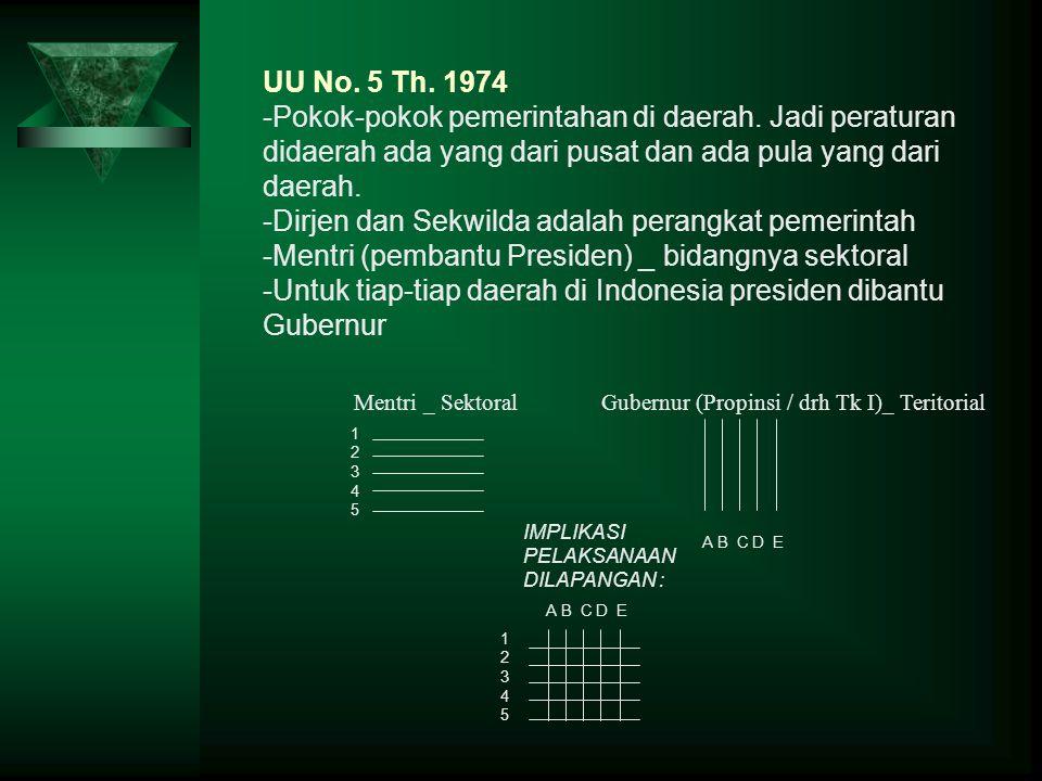 1234512345 A B C D E 1234512345 UU No. 5 Th. 1974 -Pokok-pokok pemerintahan di daerah. Jadi peraturan didaerah ada yang dari pusat dan ada pula yang d