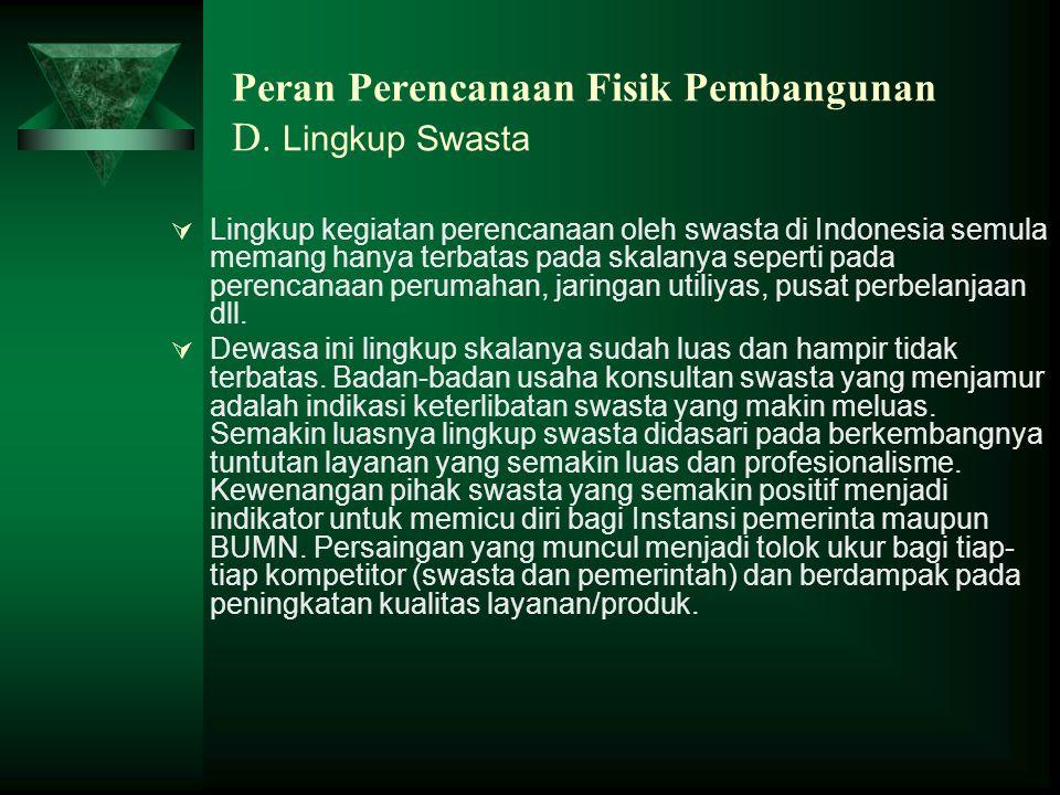 Peran Perencanaan Fisik Pembangunan D. Lingkup Swasta  Lingkup kegiatan perencanaan oleh swasta di Indonesia semula memang hanya terbatas pada skalan