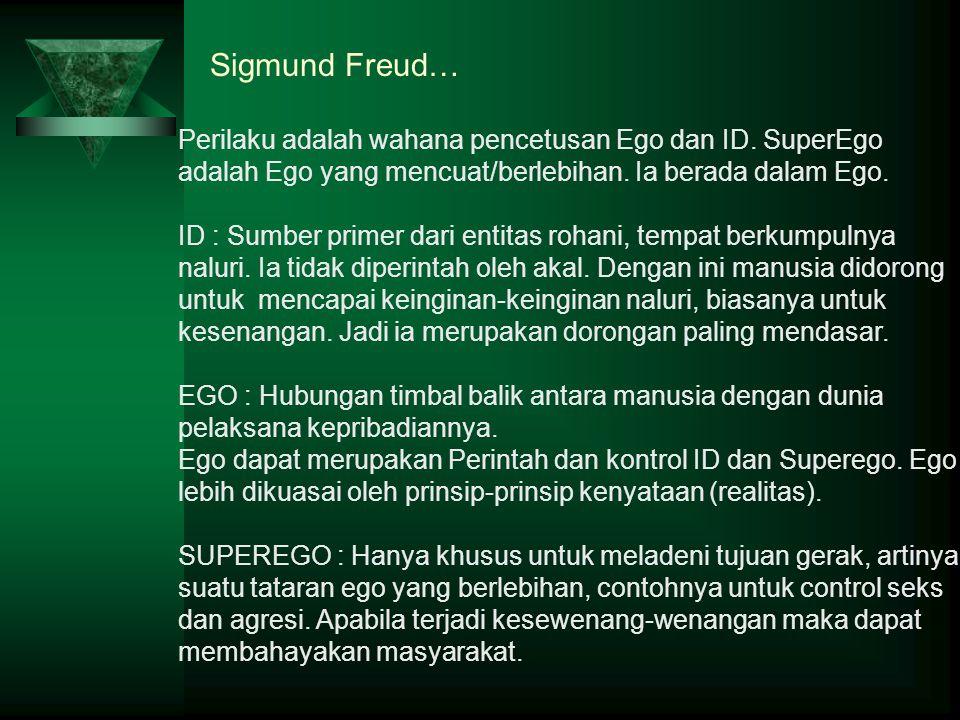 Sigmund Freud… Perilaku adalah wahana pencetusan Ego dan ID. SuperEgo adalah Ego yang mencuat/berlebihan. Ia berada dalam Ego. ID : Sumber primer dari