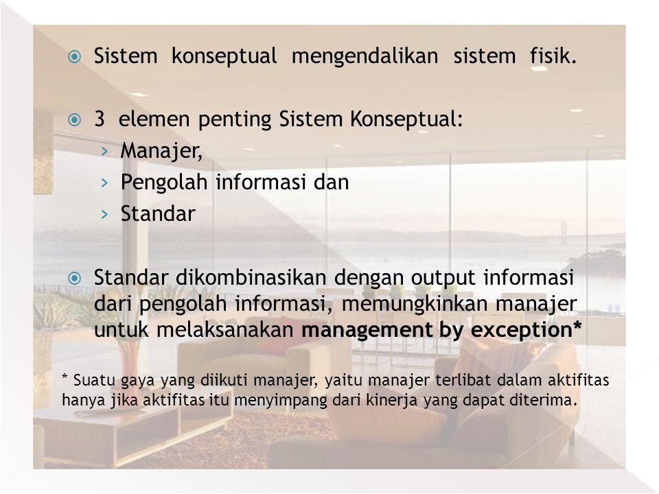  Sistem konseptual mengendalikan sistem fisik.  3 elemen penting Sistem Konseptual: › Manajer, › Pengolah informasi dan › Standar  Standar dikombin
