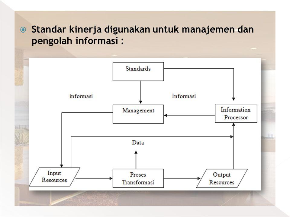  Standar kinerja digunakan untuk manajemen dan pengolah informasi :