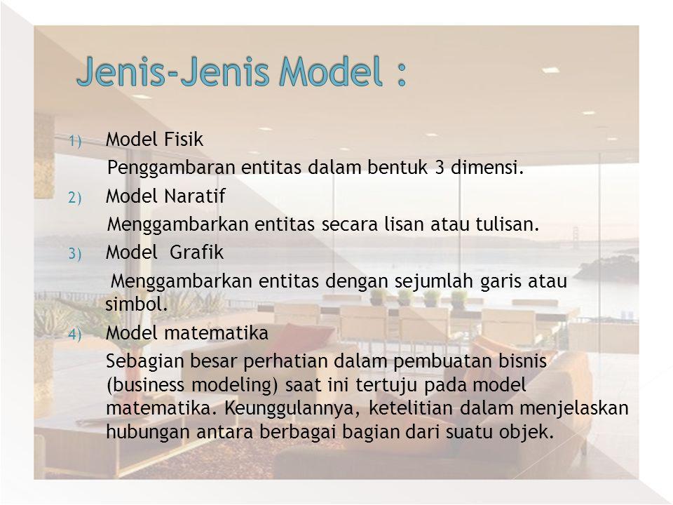 1) Model Fisik Penggambaran entitas dalam bentuk 3 dimensi. 2) Model Naratif Menggambarkan entitas secara lisan atau tulisan. 3) Model Grafik Menggamb