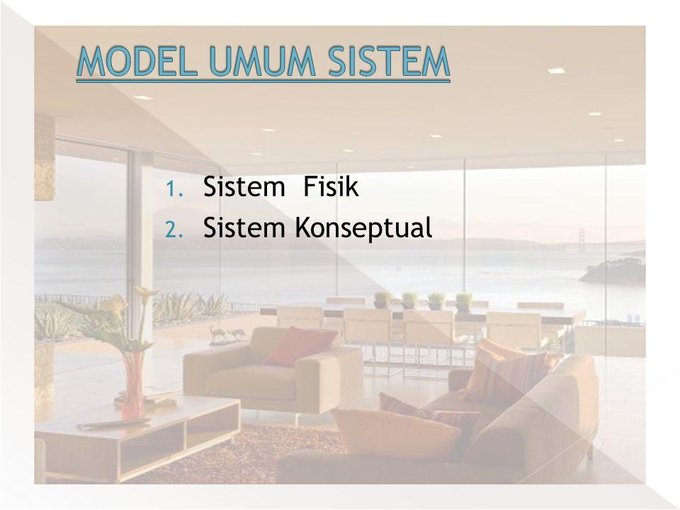 Merupakan sistem terbuka, yang berhubungan dengan lingkungannya melalui arus sumber daya fisik.