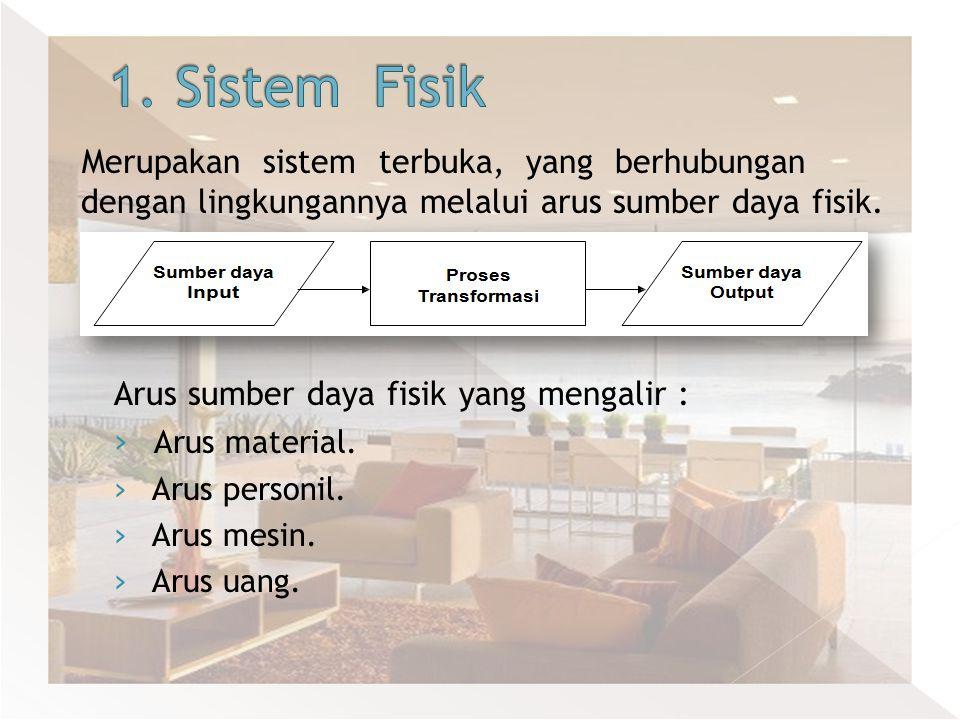 Pengguna Informasi Gaya sistematik, manajer memberi perhatian khusus untuk mengikuti suatu metode yang telah ditetapkan.