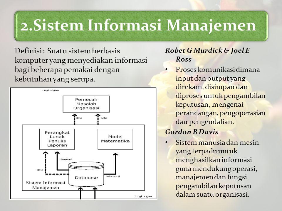 2.Sistem Informasi Manajemen Robet G Murdick & Joel E Ross Proses komunikasi dimana input dan output yang direkam, disimpan dan diproses untuk pengamb