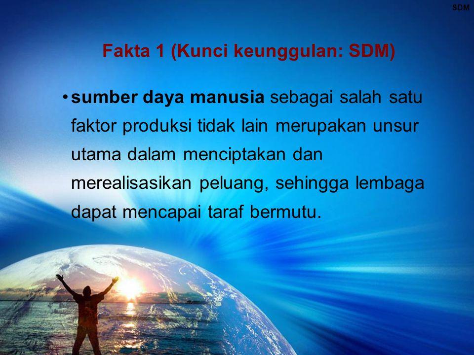 Fakta 1 (Kunci keunggulan: SDM) SDM sumber daya manusia sebagai salah satu faktor produksi tidak lain merupakan unsur utama dalam menciptakan dan mere
