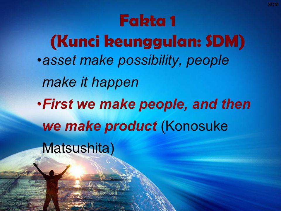 Fakta 1 (Kunci keunggulan: SDM) SDM asset make possibility, people make it happen First we make people, and then we make product (Konosuke Matsushita)