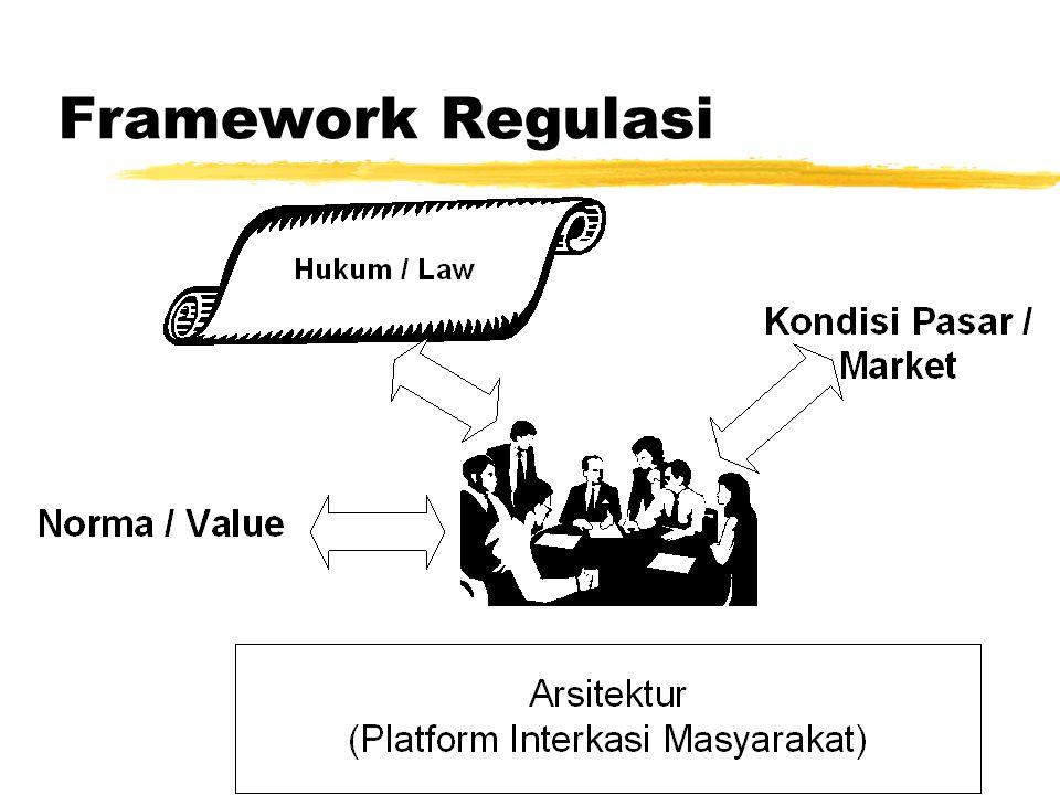 Pola Regulatory Framework