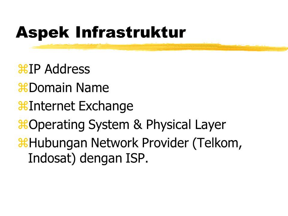 Aspek Bahasan Aplikasi InterNet Infrastruktur