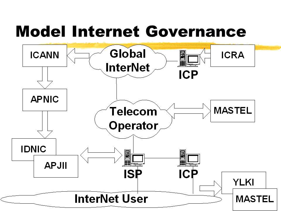 zIP Address zDomain Name zInternet Exchange zOperating System & Physical Layer zHubungan Network Provider (Telkom, Indosat) dengan ISP.