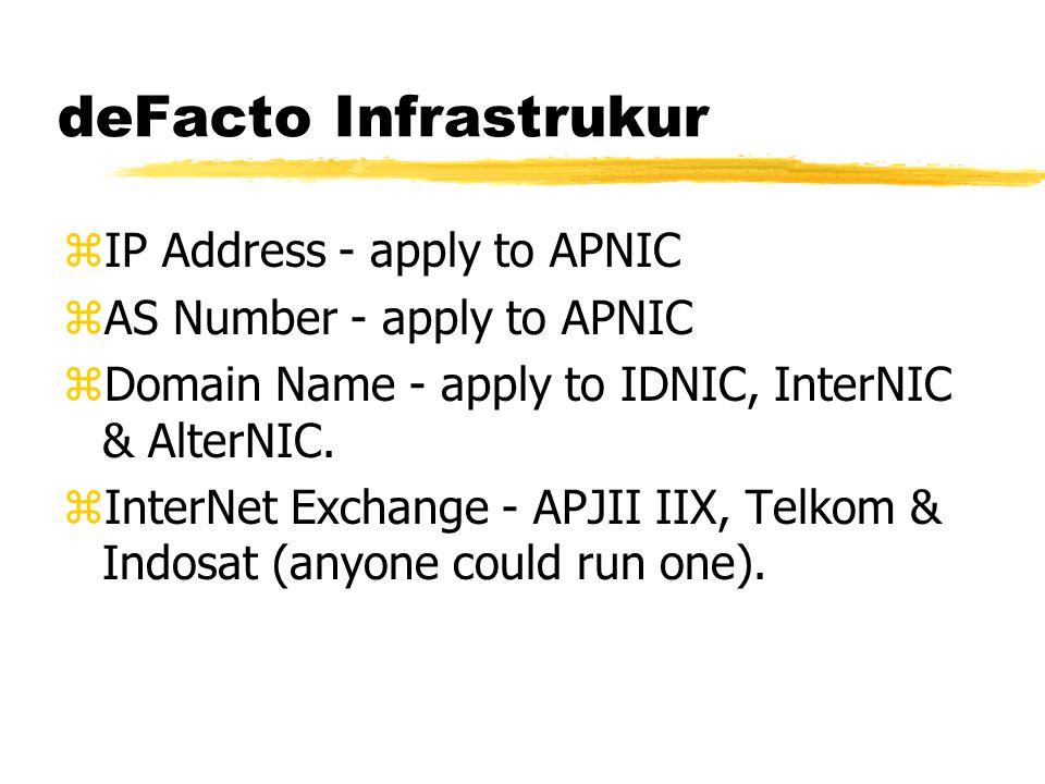 Model Internet Governance