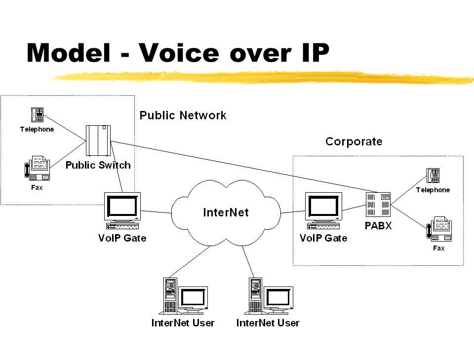 zPengembangan Jasa Baru di Internet, seperti: yInternet telephony yInternet broadcasting yInternet E-commerce yNetwork Security yCertificate Authority