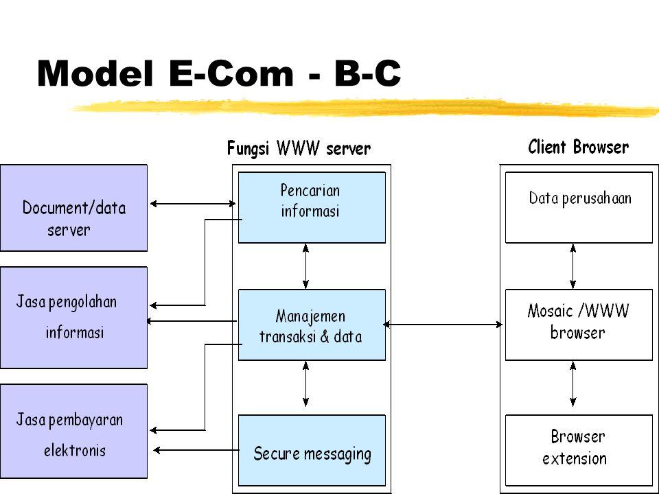 Model - Internet Broadcast