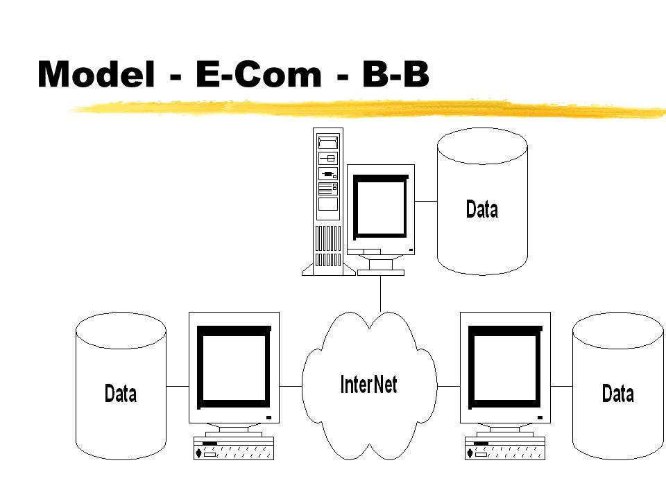 Model E-Com - B-C