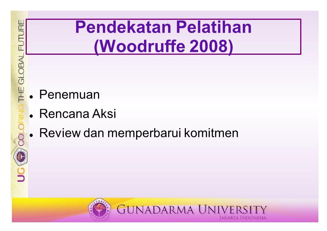 Pendekatan Pelatihan (Woodruffe 2008) Penemuan Rencana Aksi Review dan memperbarui komitmen
