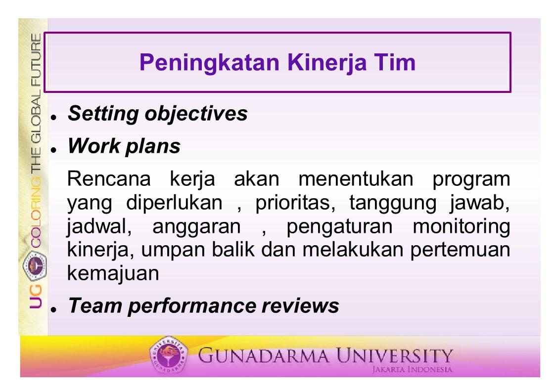 Peningkatan Kinerja Tim Setting objectives Work plans Rencana kerja akan menentukan program yang diperlukan, prioritas, tanggung jawab, jadwal, anggar