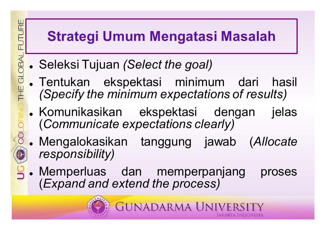 Manajemen Kinerja di Tingkat Organisasi (Cont) 3.