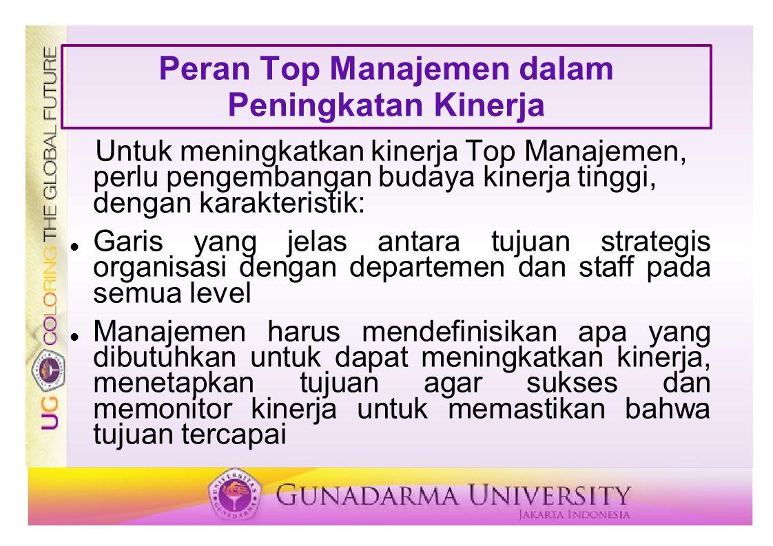 Peran Top Manajemen dalam Peningkatan Kinerja (Cont) Kepemimpinan dari atas, yang menimbulkan keyakinan tentang pentingnya perbaikan yang terus menerus (kontinyu) Fokus pada mempromosikan perilaku positif yang menghasilkan suatu komitmen, motivasi dan keterlibatan tenega kerja