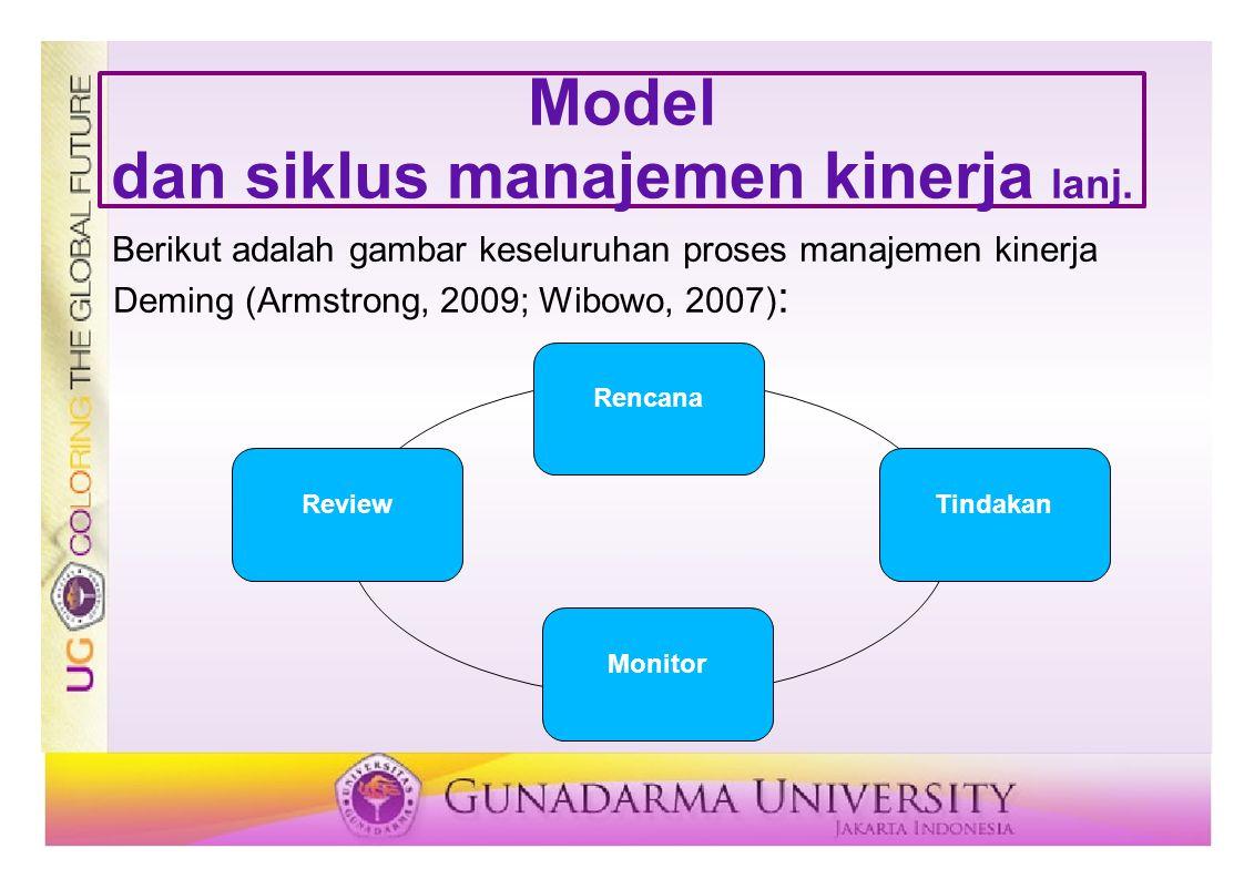Model dan siklus manajemen kinerja lanj. Berikut adalah gambar keseluruhan proses manajemen kinerja Deming (Armstrong, 2009; Wibowo, 2007) : Rencana R