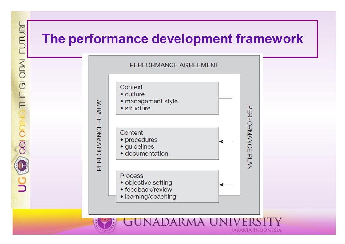 The performance development framework