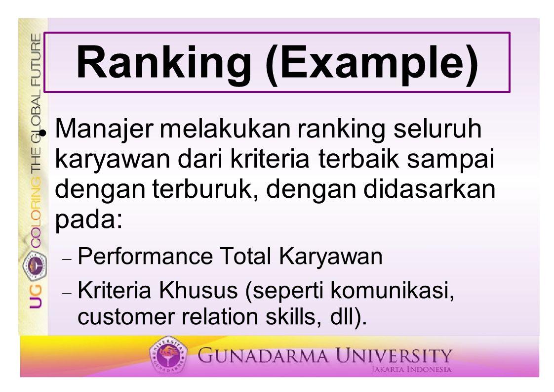 Ranking (Example) Manajer melakukan ranking seluruh karyawan dari kriteria terbaik sampai dengan terburuk, dengan didasarkan pada:  Performance Total