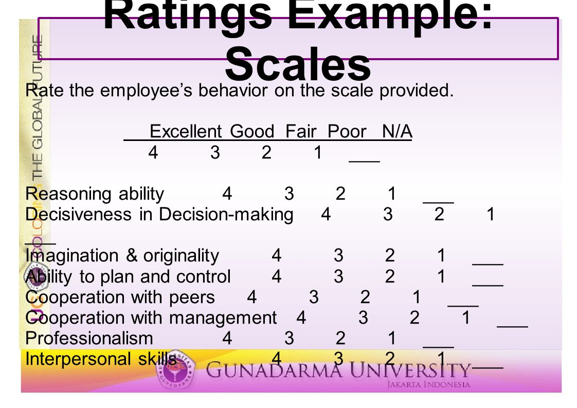 Ratings Example: Scales Rate the employee's behavior on the scale provided. Excellent Good Fair Poor N/A 4 3 2 1 ___ Reasoning ability4 3 2 1 ___ Deci