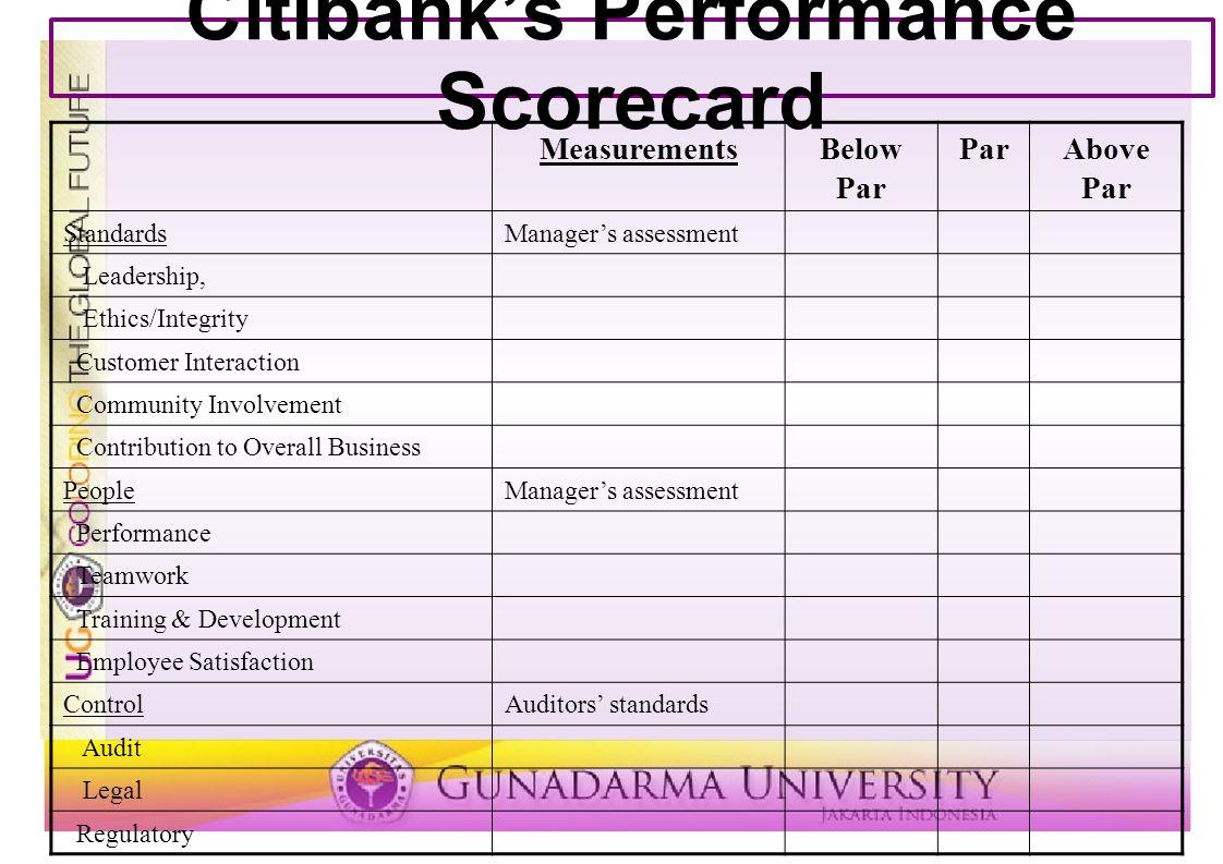 Citibank's Performance Scorecard MeasurementsBelow Par ParAbove Par StandardsManager's assessment Leadership, Ethics/Integrity Customer Interaction Co