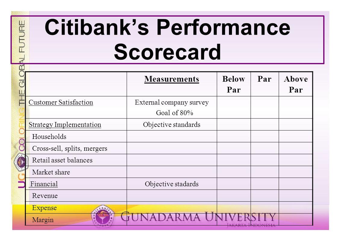 Citibank's Performance Scorecard MeasurementsBelow Par ParAbove Par Customer SatisfactionExternal company survey Goal of 80% Strategy ImplementationOb