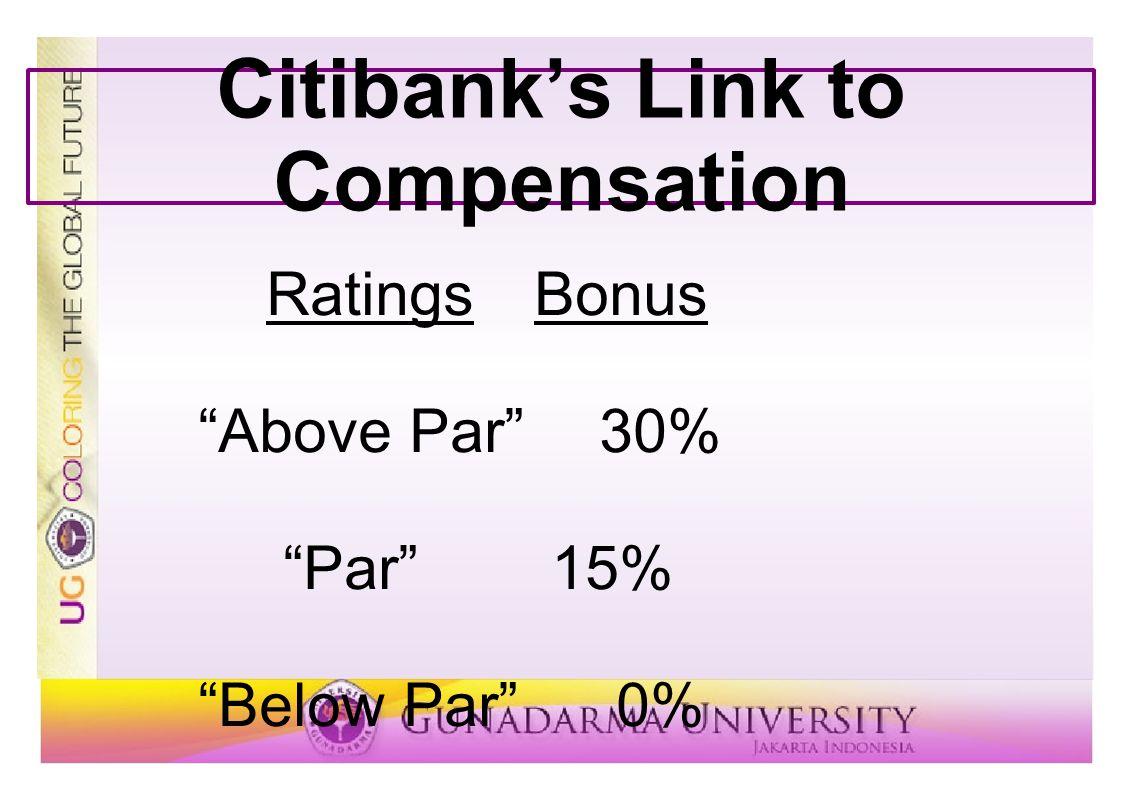 """Citibank's Link to Compensation RatingsBonus """"Above Par"""" 30% """"Par"""" 15% """"Below Par"""" 0%"""